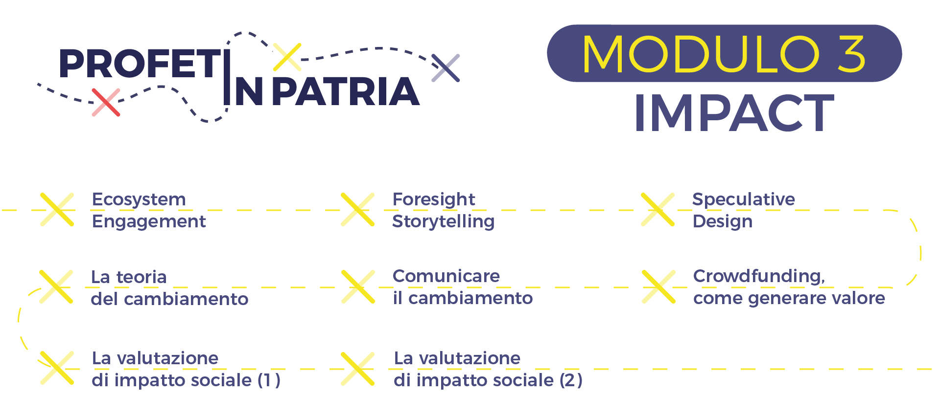Profeti in Patria Modulo Impact